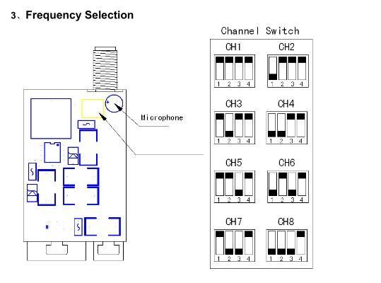 Fpv 5 8g 400mw A V Transmitter Module Tx Ts353 Foxtech