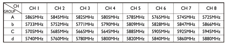 FPV 7in 5.8GHz 32CH Diversity Receiver DVR LCD HD Monitor